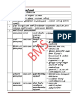 11th Computer Science Question Bank Volume 1 Tamil Medium