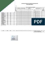 LAPORAN ISPA AGUSTUS  2018 PKM MWL - Copy.xlsx