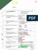 Diabetelogy Qs.pdf