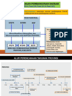 PPT PERENCANAAN.pptx
