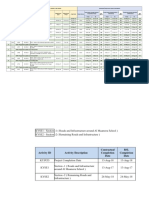 Delay Event Analysis - EOT-02.xlsx