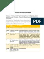 Clasificacion ASA