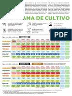 Nutrient-Schedule-2018-ES.pdf