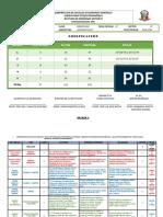 Dosificación y Jerarquizacion 2015-2016 Segundo