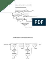 DIAGRAMA DE FLUJO DE FLOTACIÓN DE PbS.docx