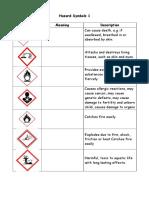 Hazard Symbols Worksheets