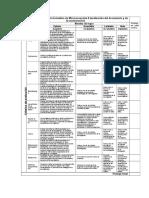 Rúbrica de investigación formative de Microeconomía II (1).docx