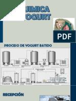 DIAGRAMA-DE-FLUJO-PARA-EL-YOGURT-BATIDO-k-2.pptx