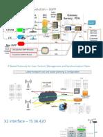 Cominucaciones Moviles Sesion 5.pdf