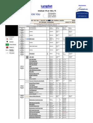 Intelsat 19 at 166 0°E - LyngSat pdf