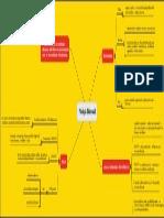Psicologia  Diferencial.pdf