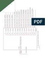 Diagrama Unifilar SSGG