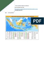 Review Gas Indonesia - Yosua.docx