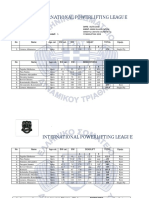 IPL-GREEK-QUALIFICATION-EVENT-for-USPA-Mr-OLYMPIA-Pro-POWERLIFTING-2018.pdf