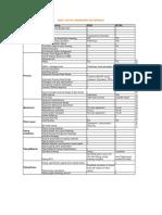 lire-xvrfz.pdf
