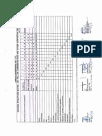 Grades Structure