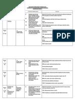 Rancangan-Pengajaran-Tahunan-KSSR-Tahun-5-Matematik-SK-2015.docx