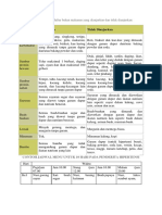daftar bahan makanan DIET.docx