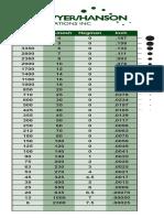 SawyerHanson Particle Size Chart HEGMAN - MICRON