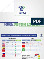 Ease of Doing Business  (EODB ) Indonesia 2018