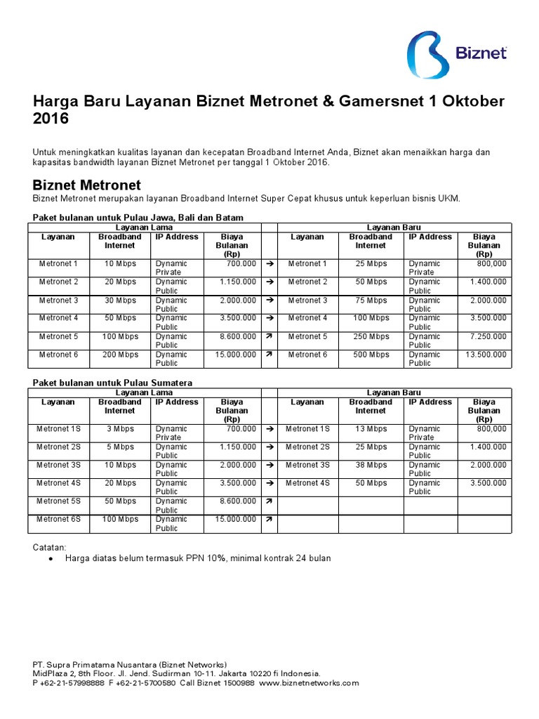 Harga Biznet Metronet Gamersnet Pricing Update 1 Oct 2016