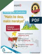 dlscrib.com_paketkebijakanekonomijilid9pdf.pdf