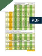 API Bevel Diameters