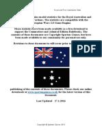 Royal-and-Free-Australians-Full-Orbat-Updated-January-27-2016.pdf
