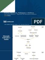 Mapa Conceitual - Prática Educativa Pedagógica e Didática
