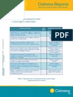 Requisitos de La Evaluación Inicial y Como Lograr Conformidad