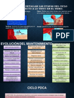 Ciclo Deming