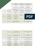 DIRECTORIO_AUTORIDADES_REVALIDACION.pdf
