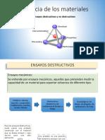 Ciencia de Los Materiales 3