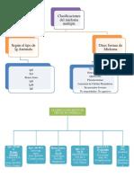 Presentación clasificacion del mieloma multiple zunilda 6-8-18.pptx