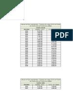 Calculo de ejes equivalentes.xlsx