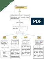 EVIDENCIA 1 MAPA CONCEPTUAL.docx