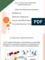 Fases y Etapas Del Proceso Administrativo