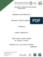 Ejercicios Edgar Ignacio 7A