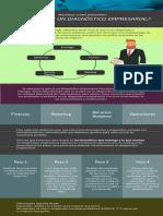 ¿Cómo Hacer Un Diagnóstico Empresarial