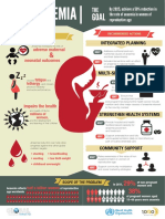 infographic_anaemia.pdf