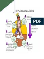 5 As to ALZHIEMER DIAGNOSIS.pdf