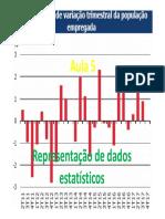 Aula 6 - Representação de dados estatísticos