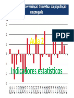 Aula 2 - Indicadores estatísticos
