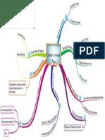 Esquema Incial - Sesión 1 Clase 2.pdf