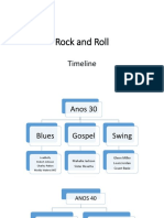 Rock and Roll Timeline