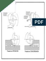 Teoría Corte 02 de Fresadora ITM