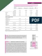 tabla 3-2.pdf