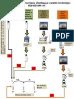 diluciones11.pptx  -  Autorecuperado [Autoguardado].pptx