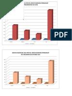 ACEP GRAFIK LANSIA 2015.docx