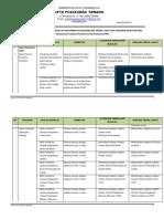 2. Identifikasi Masalah Dan Hambatan by Pkp
